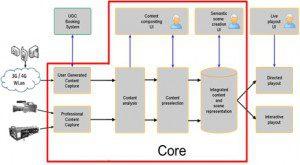 CoreSystem-300x165