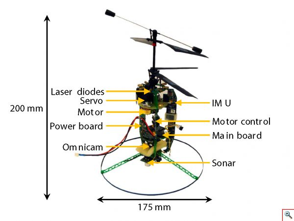 Fig.2: Flying micro robot prototype of the EU muFly project with the integrated omniview camera and laser sources for active triangulation.