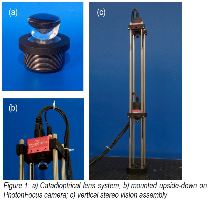 Catadioptrical-lens-system