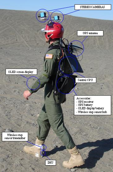 Figure 2: Graduate research associate is testing the astronaut navigation system on the Sand Dunes at Moses Lake, WA.