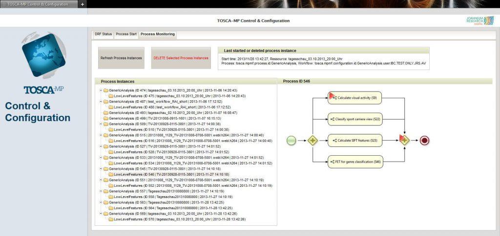 Tosca_CC_Monitoring
